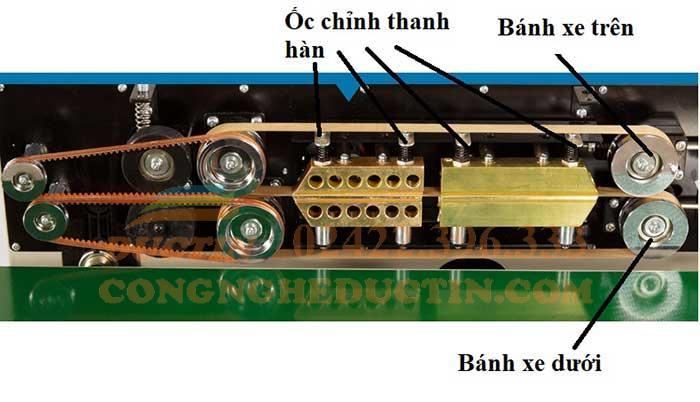 Chinh-luc-ep-tui-khi-han